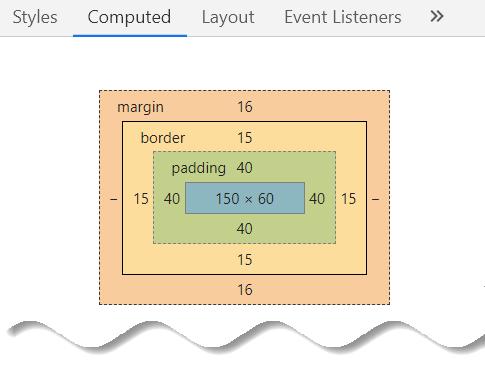 CSS Box Model –content-box - img 2