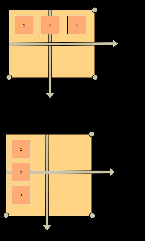 CSS Flexbox - Flexbox Row or Column - img 4