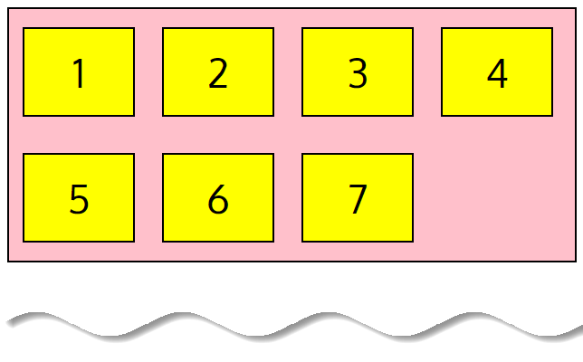 CSS Flexbox - flex-wrap - img 10