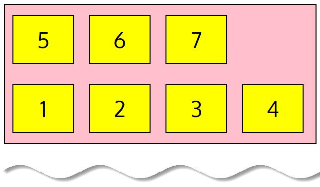 CSS Flexbox - flex-wrap - img 11
