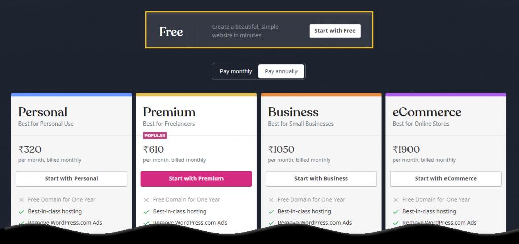 WordPress.com vs WordPress.org - Cost